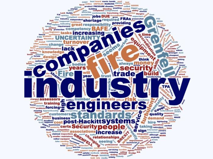 Word cloud - market conditions survey reveals trends for the fire industry